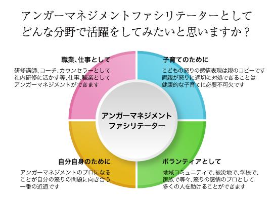 ikashikata.jpg